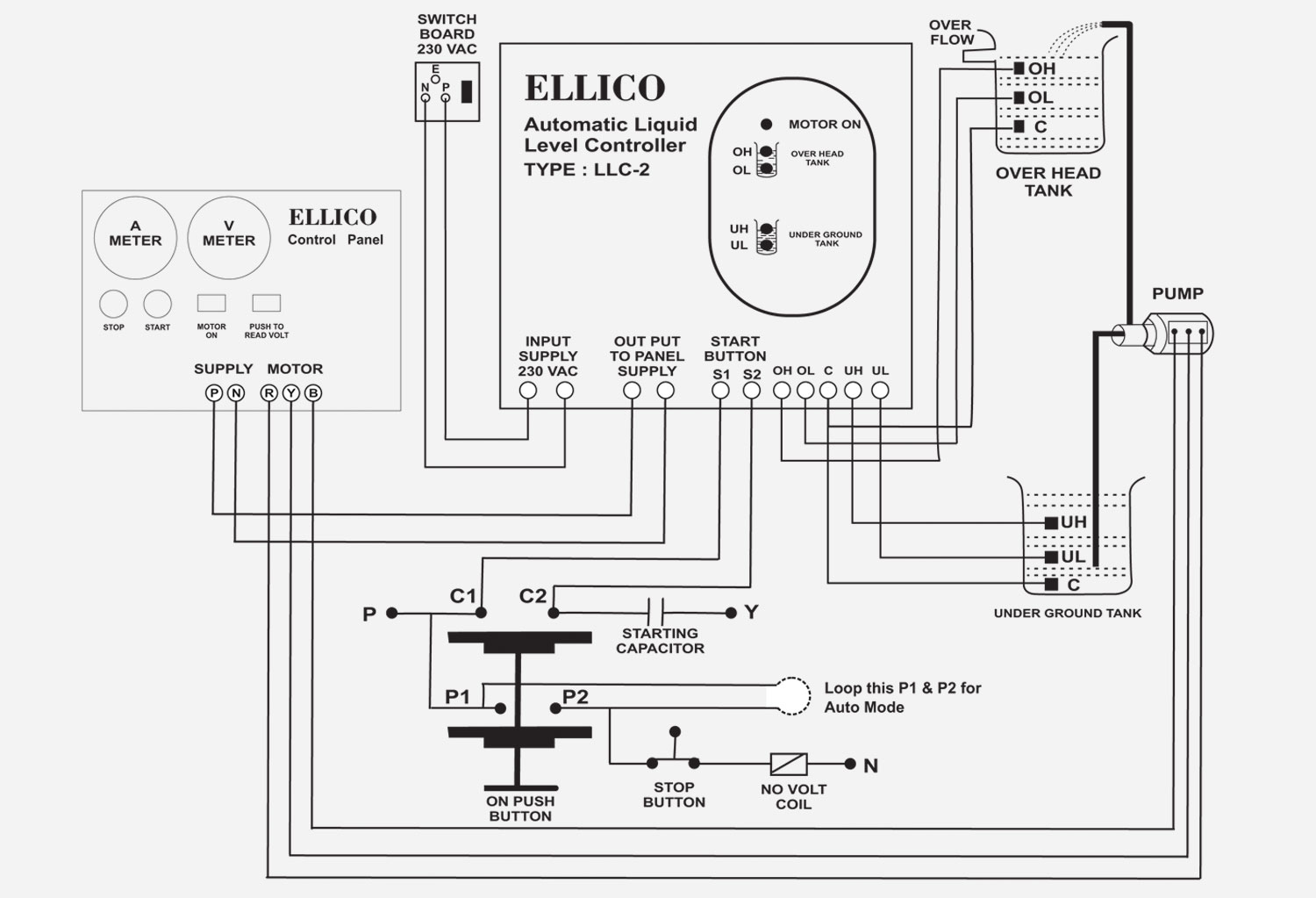Ellico Water Level Controller Wiring Diagram 44 Liquid Switch Yzj306fnllc 2 At